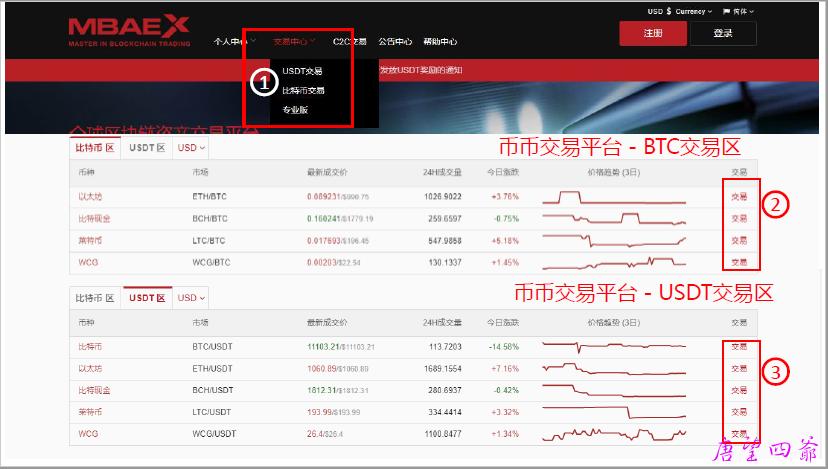 MBAEX平台资产交易教程