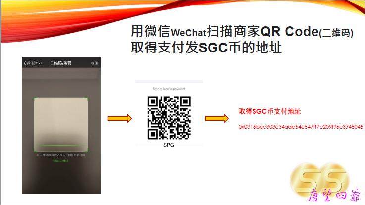 超级金币SGC购买产品支付教程