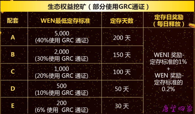 WEN赢家钱包3.0 生态挖矿–GRC通证出金通道正式开启