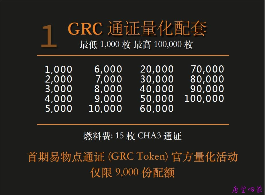 GRC易物点通证官方量化活动首期内容公告