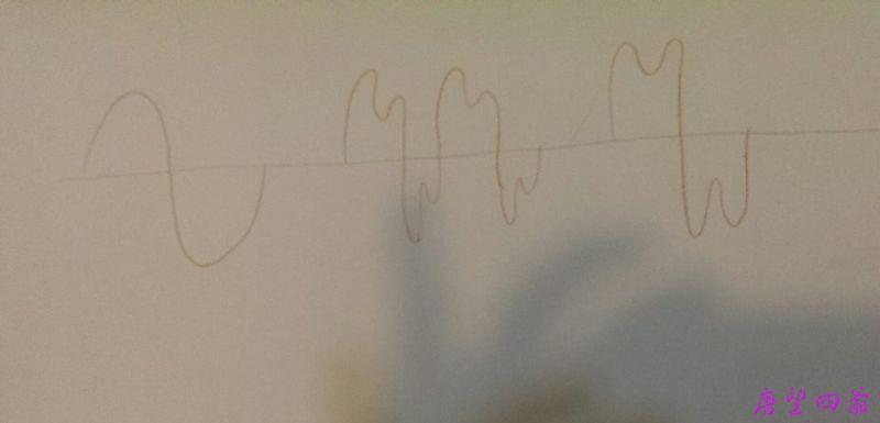 昭麟分享-信息波系列一 波与粒子